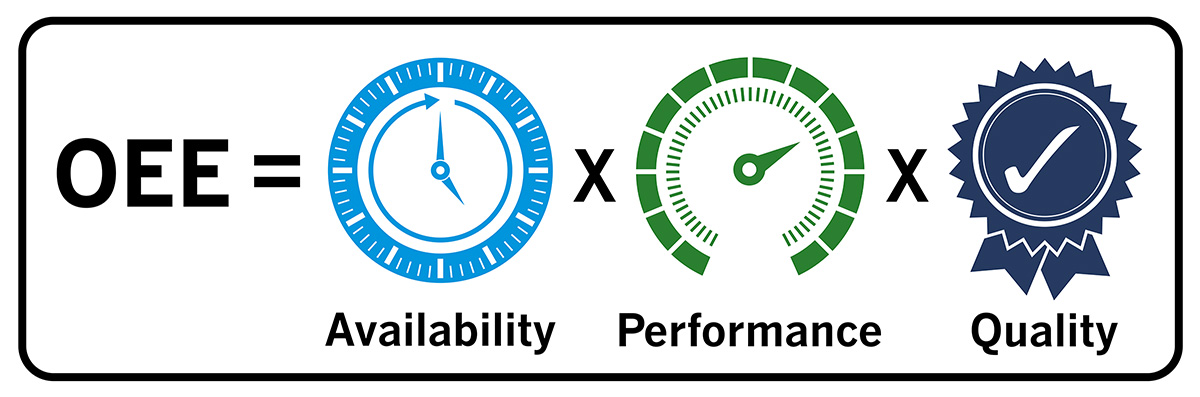 Phần mềm quản lý hiệu suất tổng thể thiết bị OEE
